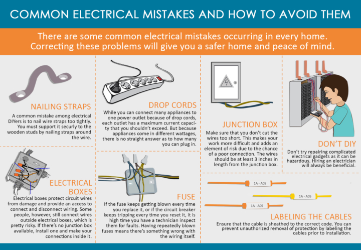 Common Electrical Wiring Diagrams Electric Box Disconnect With Fuses Mistakes And How To Avoid Them Infographic Rh Dfliq Net Accessories